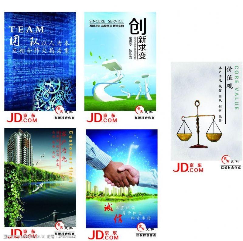 团结诚信京东企业文化核心价值观制度牌