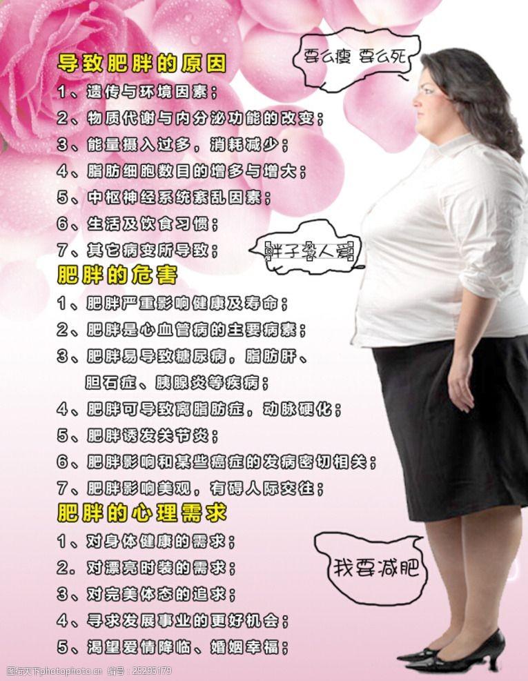 纤姝3分钟减肥纤姝3分钟减肥海报背景