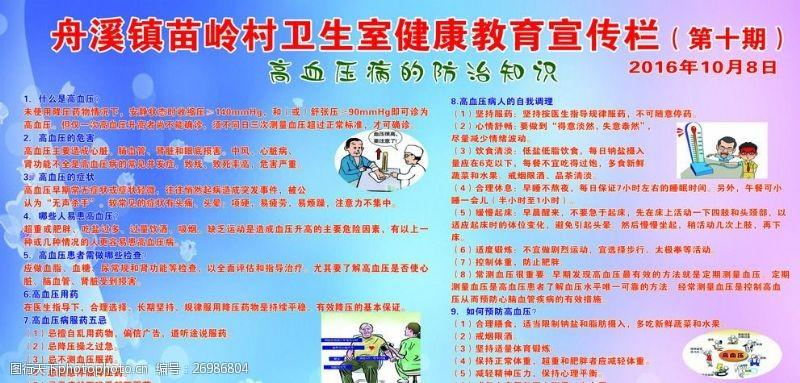 猪流感医院宣传栏