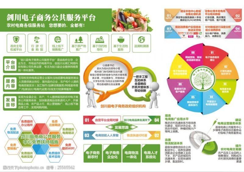 电子商务三折页剑川公共服务平台宣传折页